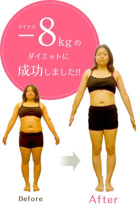 -8kg痩せました