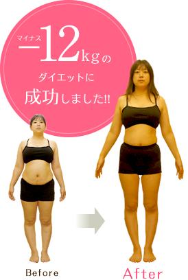 -12kg痩せました